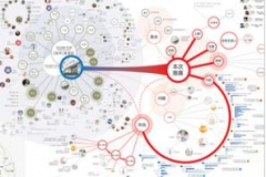 【doupocangq】如何选择最好的网络工程培训机构