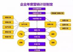 《连锁将帅》增长官,10月29-30日,济南-客户增长,门店